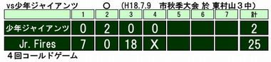 score0709.jpg