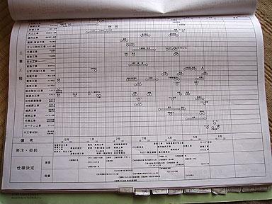 20071110工程表