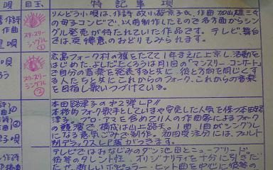 CBSソニー s46強力盤拓郎コメント