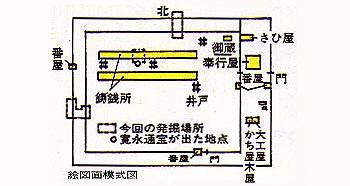 鋳銭所設計の絵図面