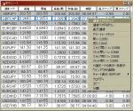 FX-Online取引画面