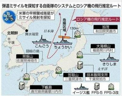 自衛隊のミサイル探知システムとロシア機