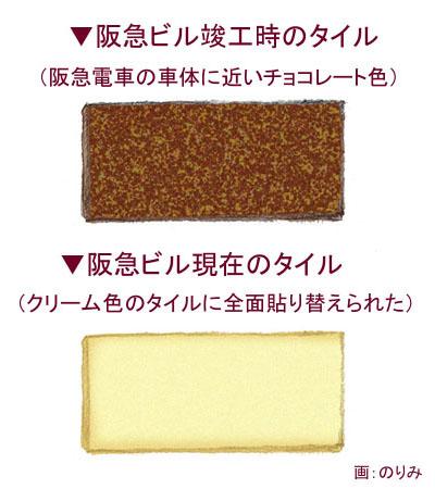 阪急タイル比較