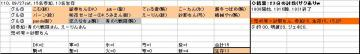 参加グル110、20080927sat.JPG