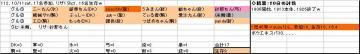 参加グル112、20081011sat.JPG