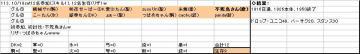 参加面子113、20081018sat.JPG