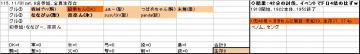 参加面子115、20081102sat.JPG