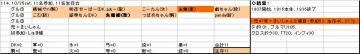 参加グル114、20081025sat.JPG