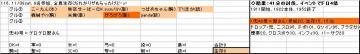 参加グル116、20081108sat.JPG