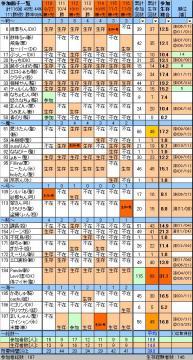 参加面子116、20081108sat.JPG