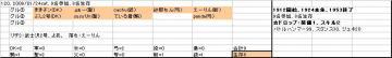 参加グル120、20090124sat.JPG