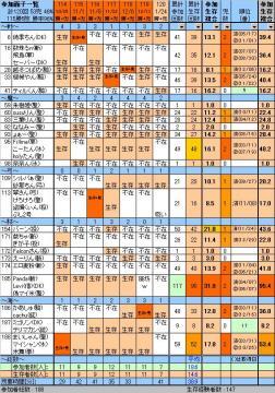 参加面子120、20090124sat.JPG