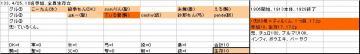参加グル133、20090425sat.JPG