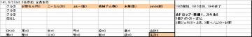 参加グル141、20080627sat.JPG
