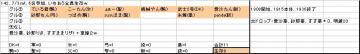 参加グル142、20080703sat.JPG
