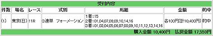 2004.02.24フェブラリーステークス万馬券