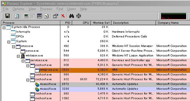process_exp