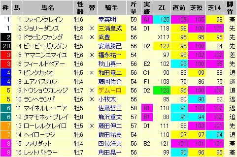 阪急杯09