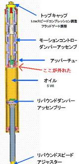 モーションコントロール断面図