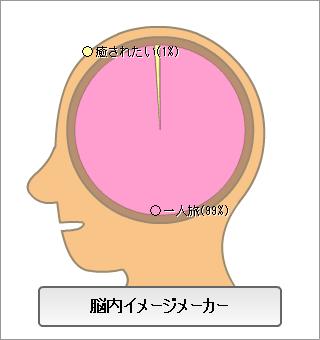やそきち脳内イメージ