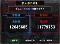 第17回 狩人祭【結果】_01