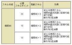 シーズン6.0 鼓動02