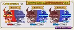 第19回 狩人祭結果発表!01