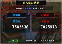 第19回 狩人祭結果発表!02