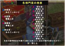 第19回 狩人祭結果発表!04