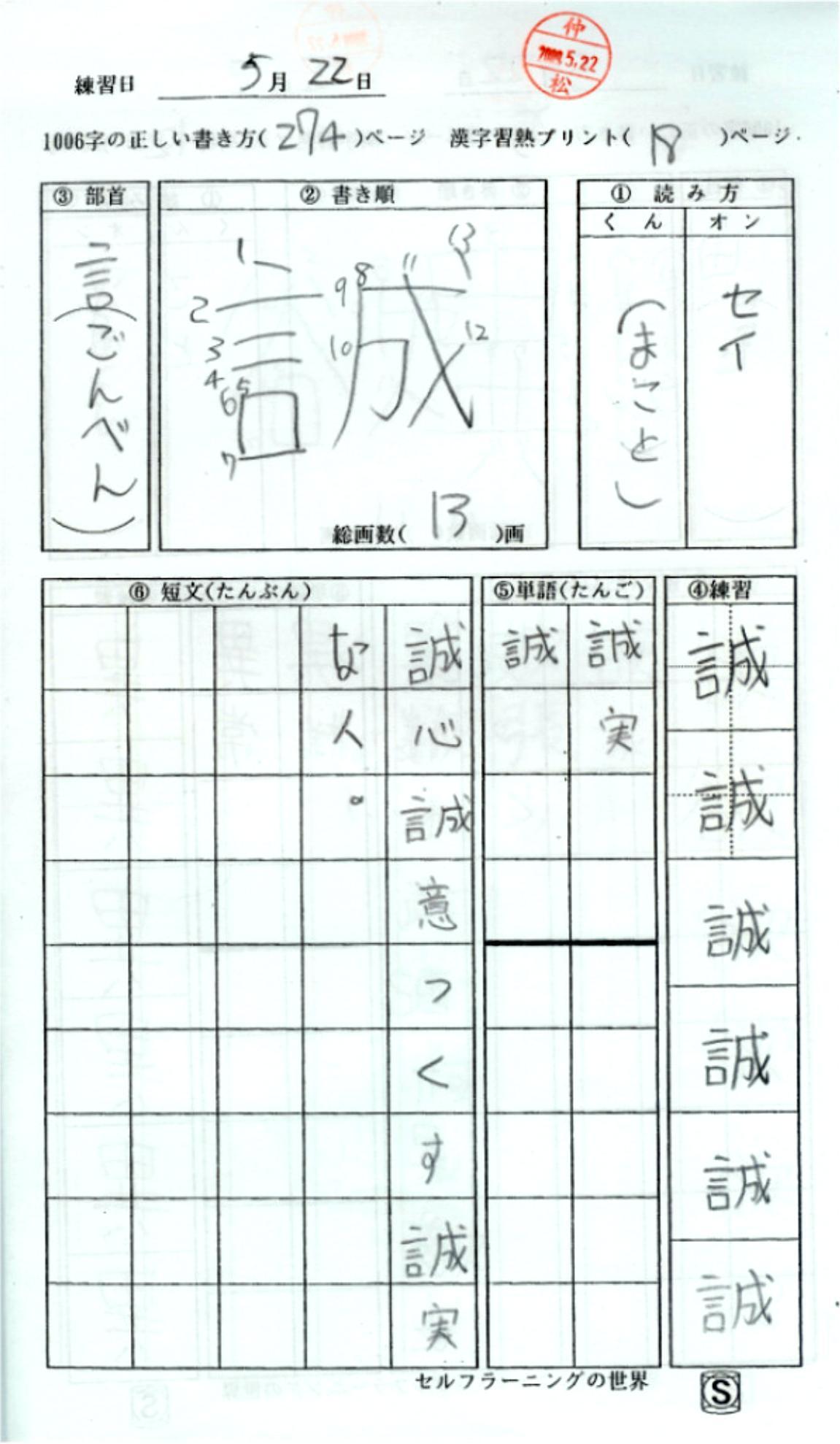 小学生の漢字の練習 : 漢字練習ノート 小学2年生 : 漢字