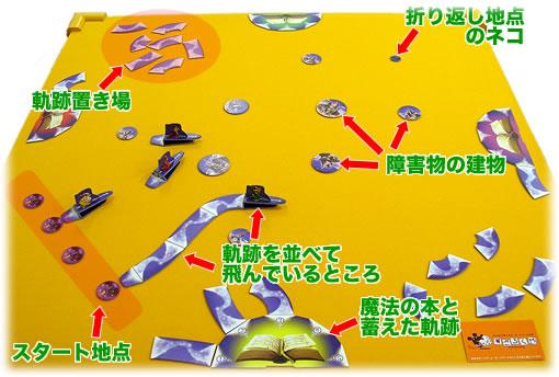 魔法の掃除機:図解