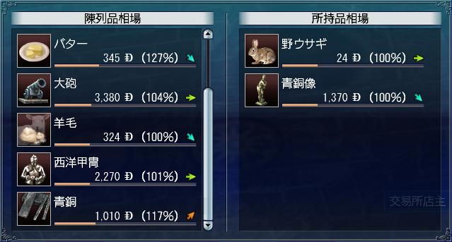 会計スキル使用(2005/04/17)