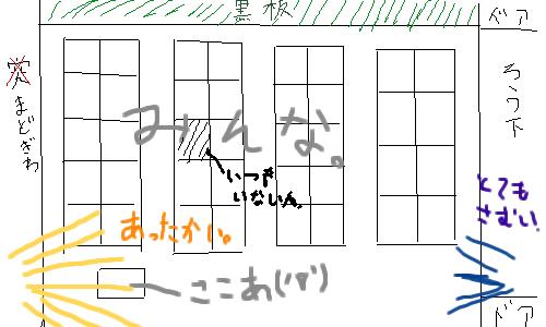 教室図www