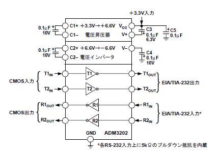 ADM3202AN(2).jpg