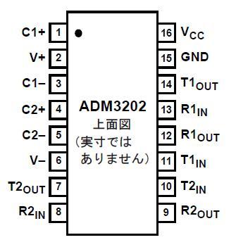 ADM3202AN(3).jpg
