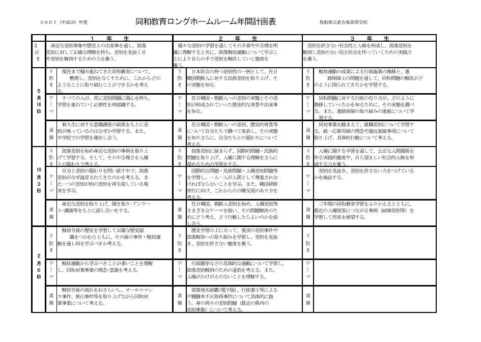 鳥取県立倉吉東高等学校育友会 ... : 幼児 勉強 : 幼児