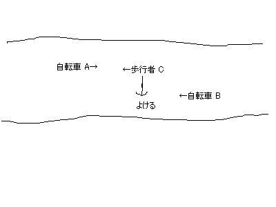 hodou-jitensha