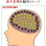 愛理の脳内