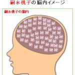 桃子の脳内