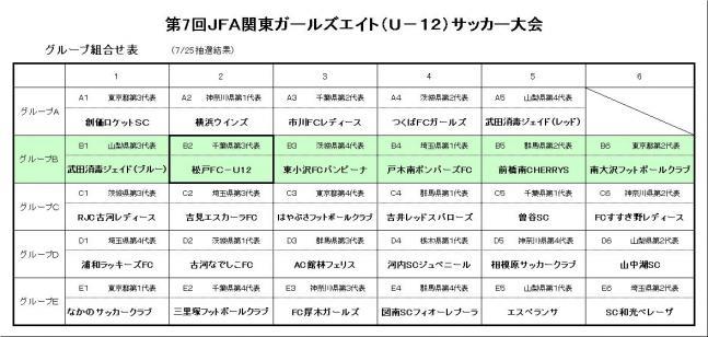 JFA 関東G8組合