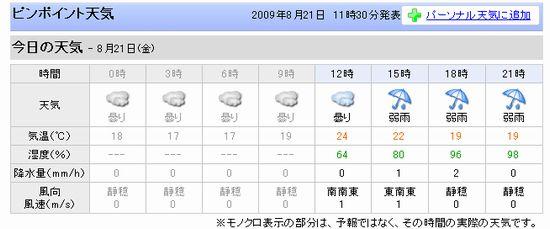 草津天気8.21.