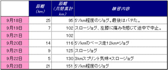 renshu_20060923.jpg