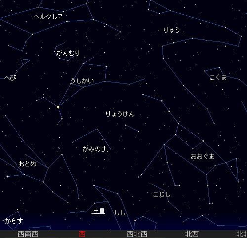 2009 6 27 6月うしかい座流星群星図