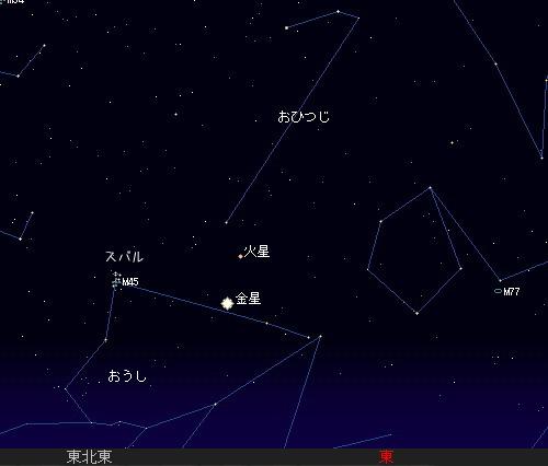 2009 7  1 明け方の空で逢いましょう星図