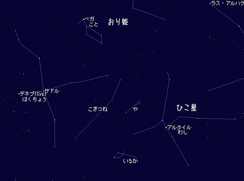 2009 7  7 七夕まつり星図