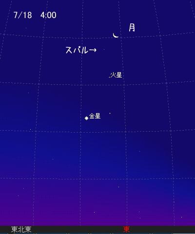 2009 7  18 早朝のランデブー星図3