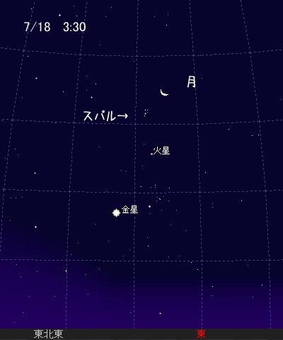 2009 7  18 早朝のランデブー星図2