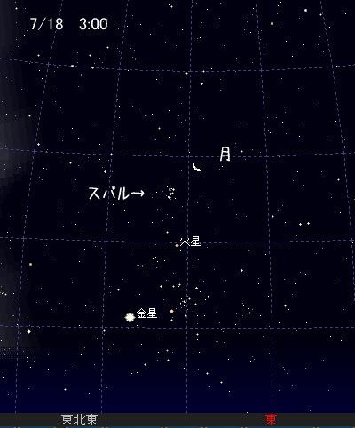 2009 7  18 早朝のランデブー星図1