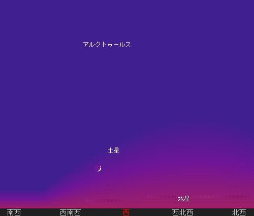 2009 7  25 夕暮れの細い月と土星星図