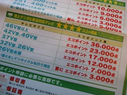 21.5.17エアコン購入 01420